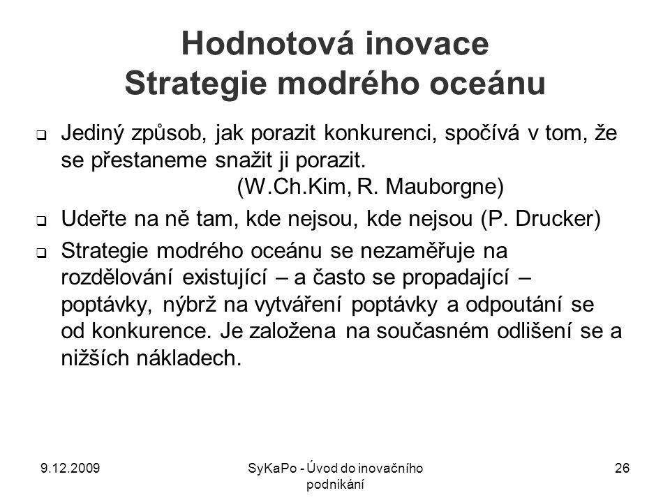 Hodnotová inovace Strategie modrého oceánu