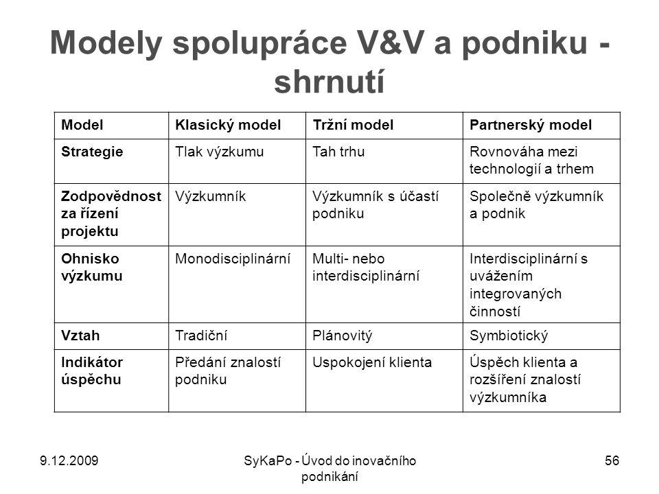 Modely spolupráce V&V a podniku - shrnutí
