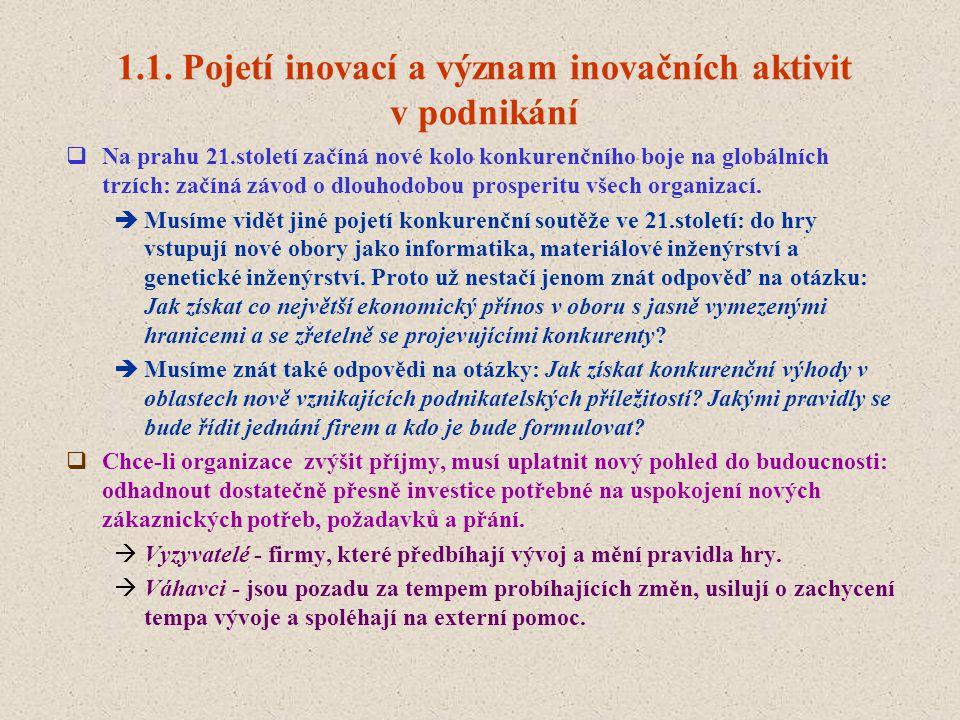 1.1. Pojetí inovací a význam inovačních aktivit v podnikání