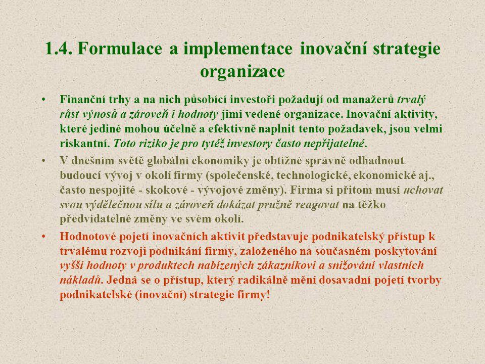 1.4. Formulace a implementace inovační strategie organizace
