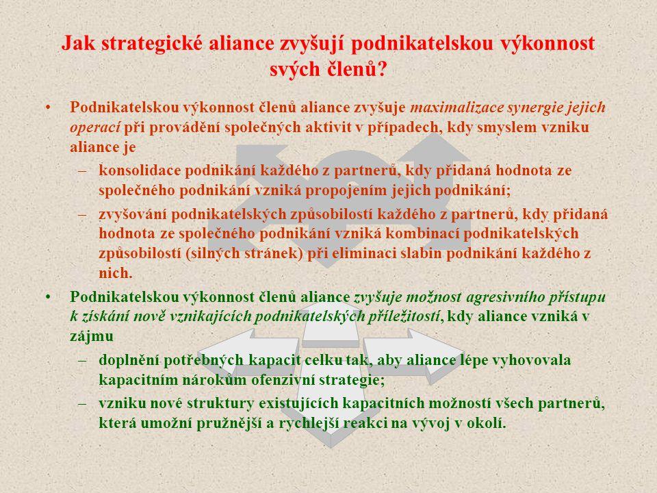 Jak strategické aliance zvyšují podnikatelskou výkonnost svých členů