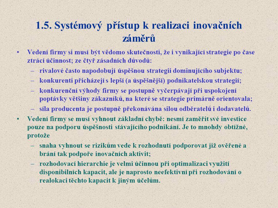 1.5. Systémový přístup k realizaci inovačních záměrů