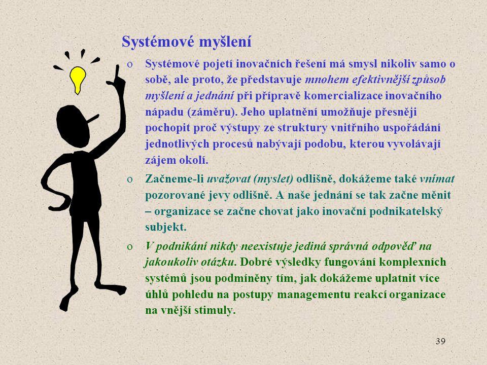 Systémové myšlení