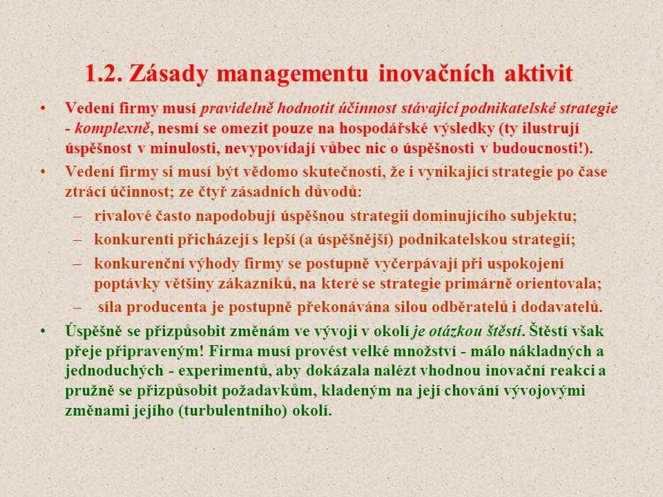 1.2. Zásady managementu inovačních aktivit