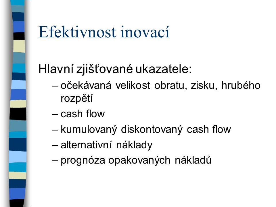 Efektivnost inovací Hlavní zjišťované ukazatele: