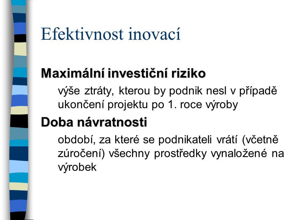 Efektivnost inovací Maximální investiční riziko Doba návratnosti
