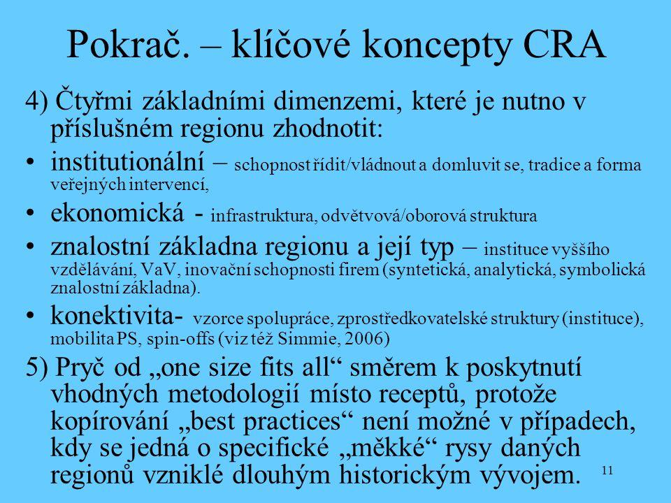 Pokrač. – klíčové koncepty CRA