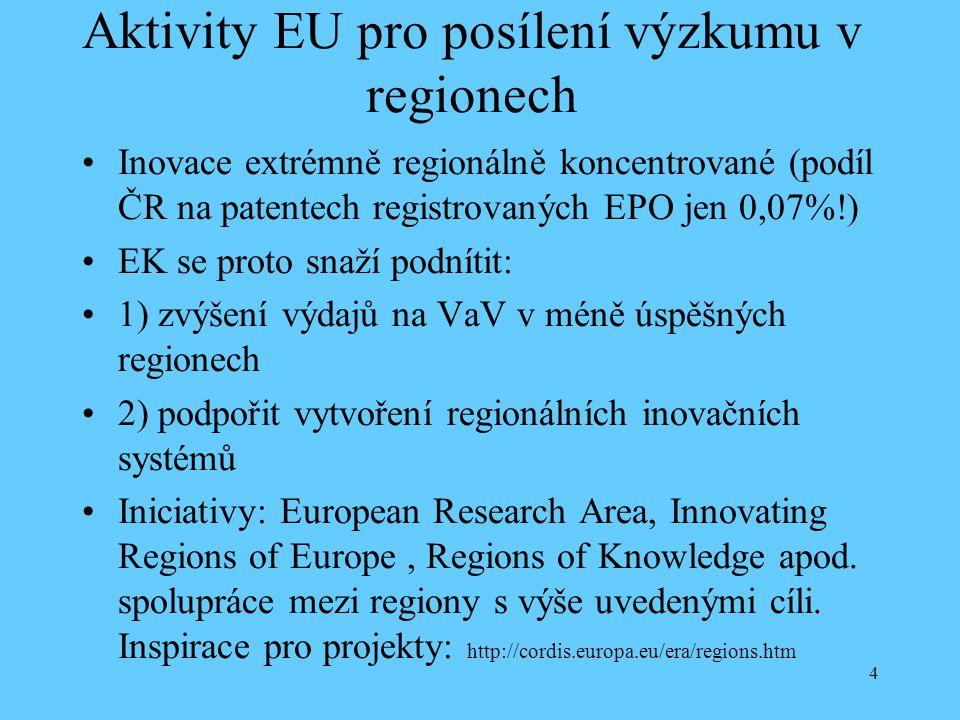 Aktivity EU pro posílení výzkumu v regionech
