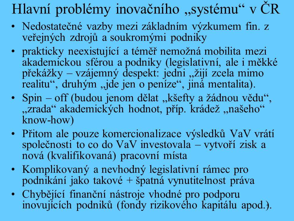 """Hlavní problémy inovačního """"systému v ČR"""