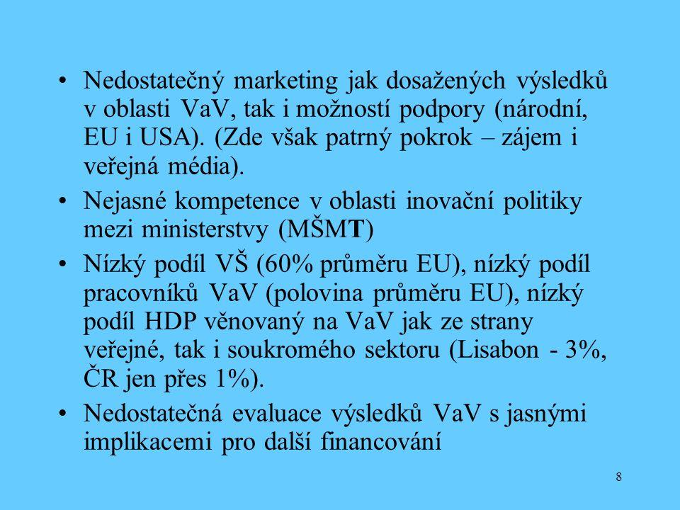Nedostatečný marketing jak dosažených výsledků v oblasti VaV, tak i možností podpory (národní, EU i USA). (Zde však patrný pokrok – zájem i veřejná média).