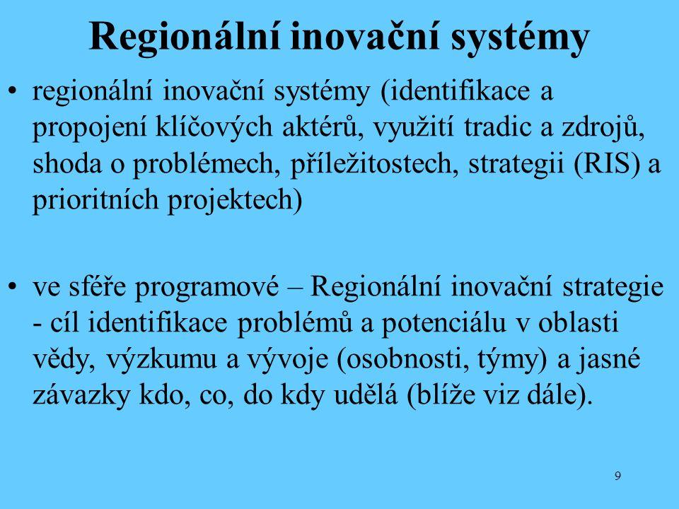 Regionální inovační systémy