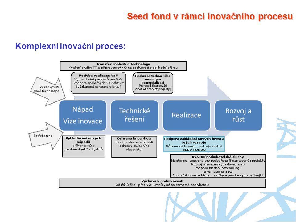 Seed fond v rámci inovačního procesu