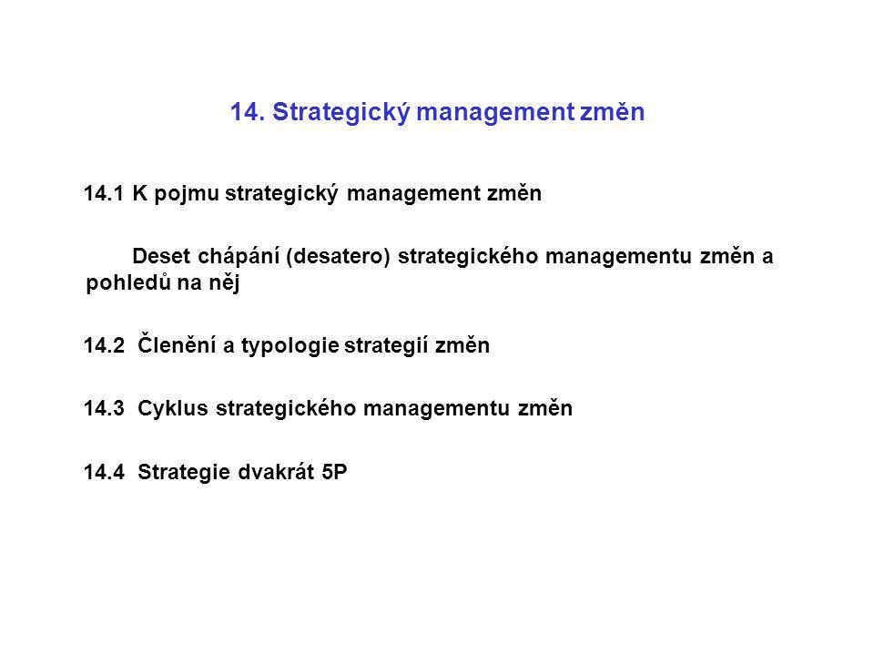 14. Strategický management změn