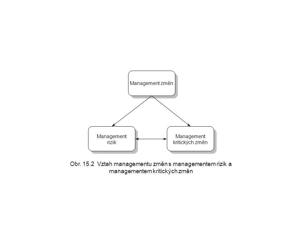 Management kritických změn