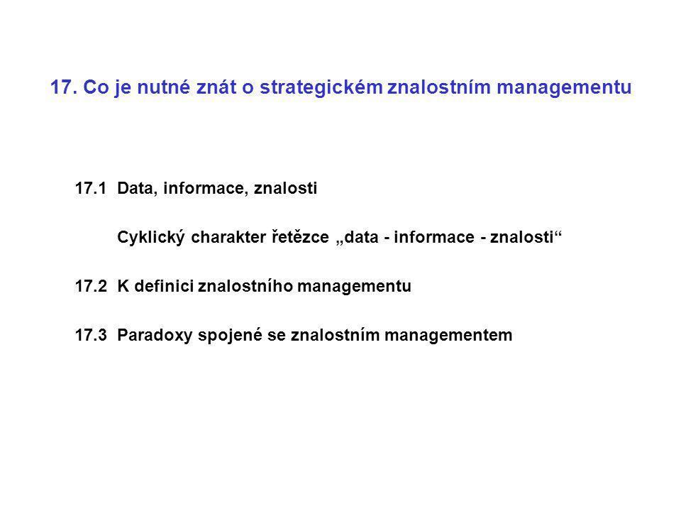 17. Co je nutné znát o strategickém znalostním managementu