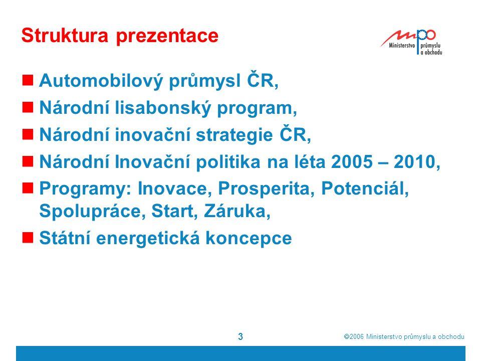 Struktura prezentace Automobilový průmysl ČR,