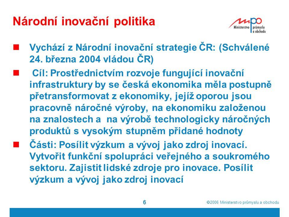 Národní inovační politika