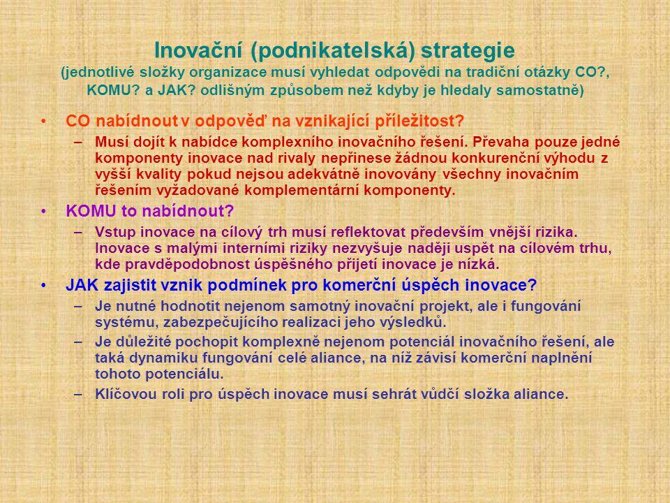 Inovační (podnikatelská) strategie (jednotlivé složky organizace musí vyhledat odpovědi na tradiční otázky CO , KOMU a JAK odlišným způsobem než kdyby je hledaly samostatně)