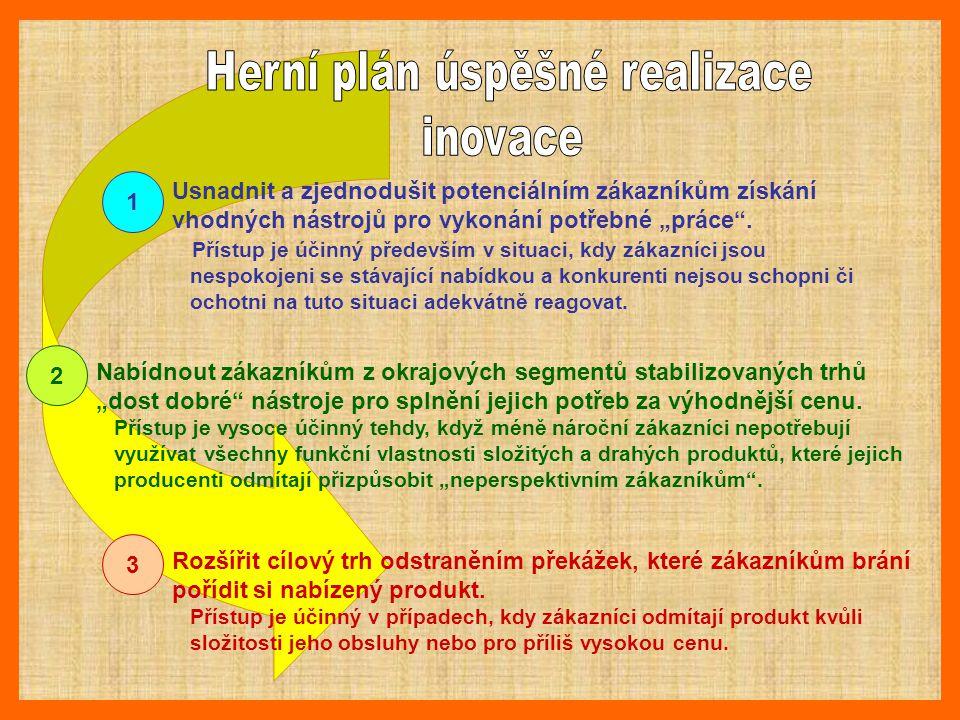 Herní plán úspěšné realizace