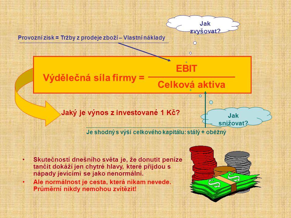 EBIT Výdělečná síla firmy = Celková aktiva