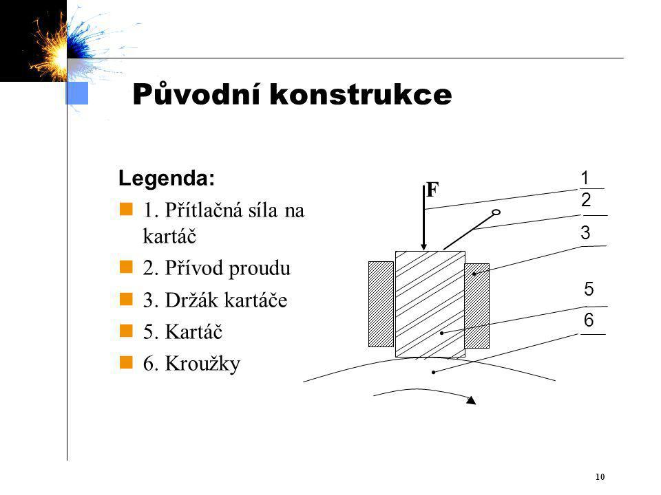 Původní konstrukce Legenda: 1. Přítlačná síla na kartáč F