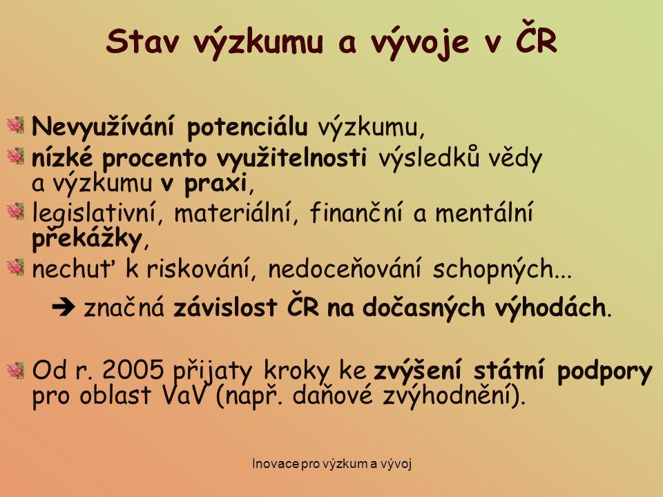 Stav výzkumu a vývoje v ČR