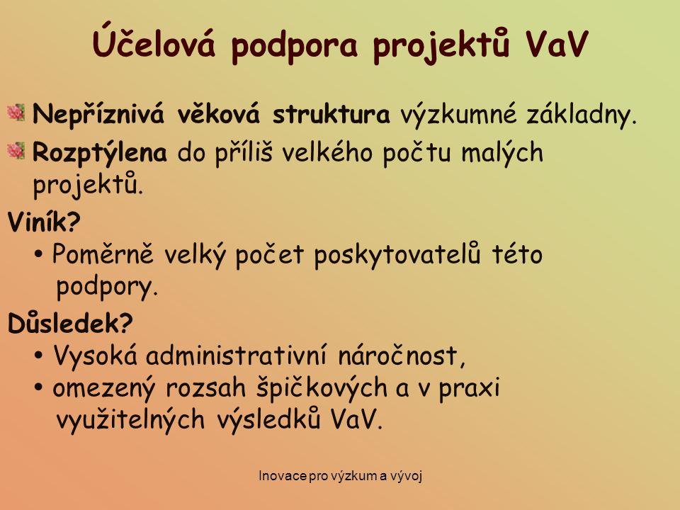 Účelová podpora projektů VaV
