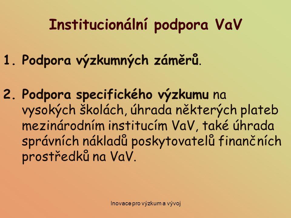 Institucionální podpora VaV
