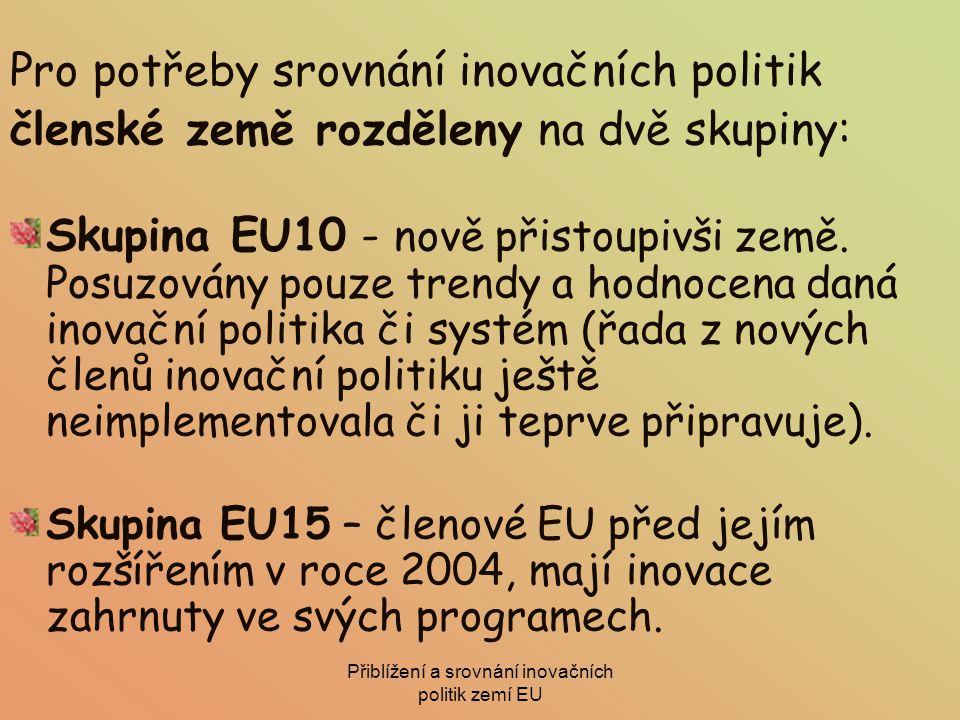 Přiblížení a srovnání inovačních politik zemí EU