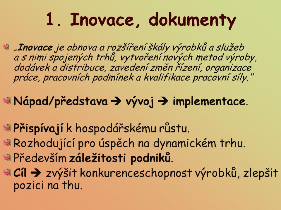 1. Inovace, dokumenty Nápad/představa  vývoj  implementace.