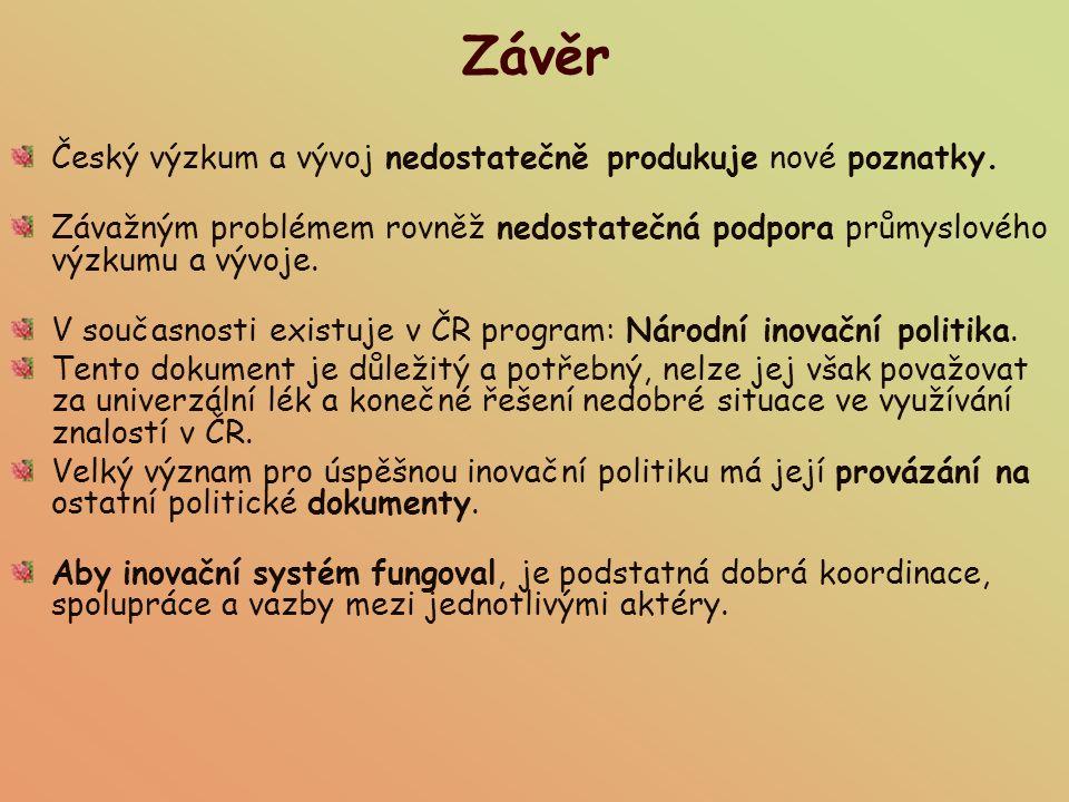 Závěr Český výzkum a vývoj nedostatečně produkuje nové poznatky.