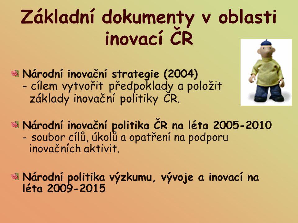 Základní dokumenty v oblasti inovací ČR