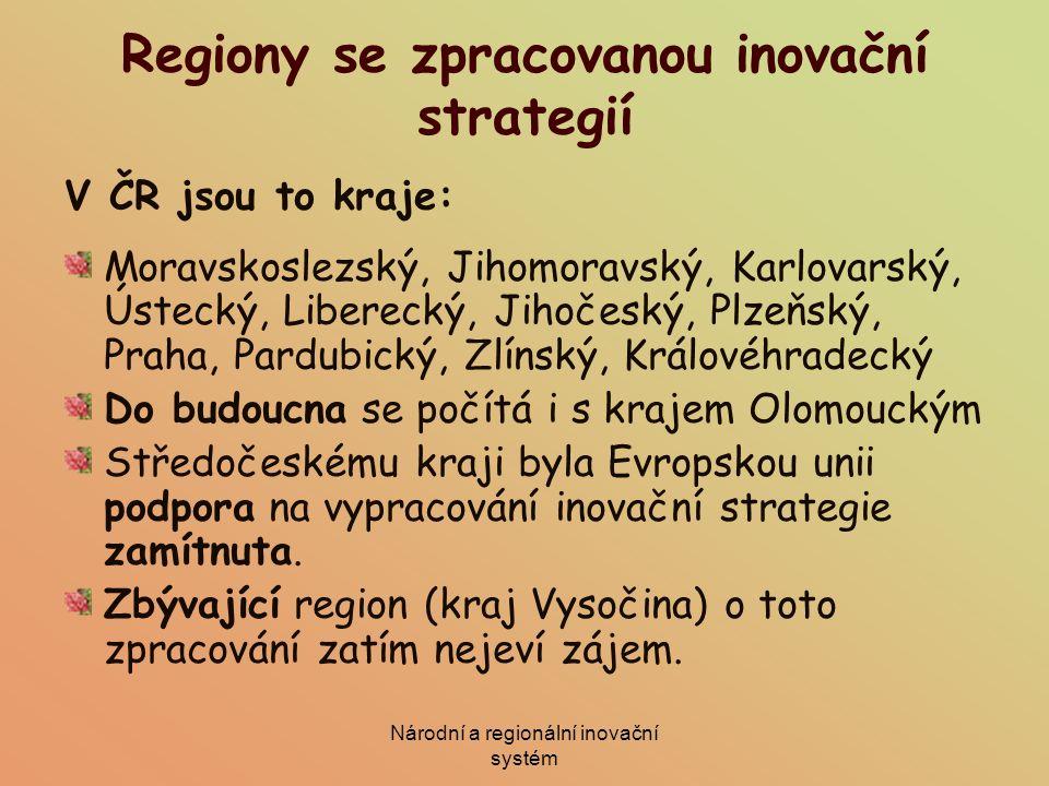 Regiony se zpracovanou inovační strategií