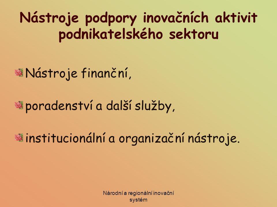 Nástroje podpory inovačních aktivit podnikatelského sektoru