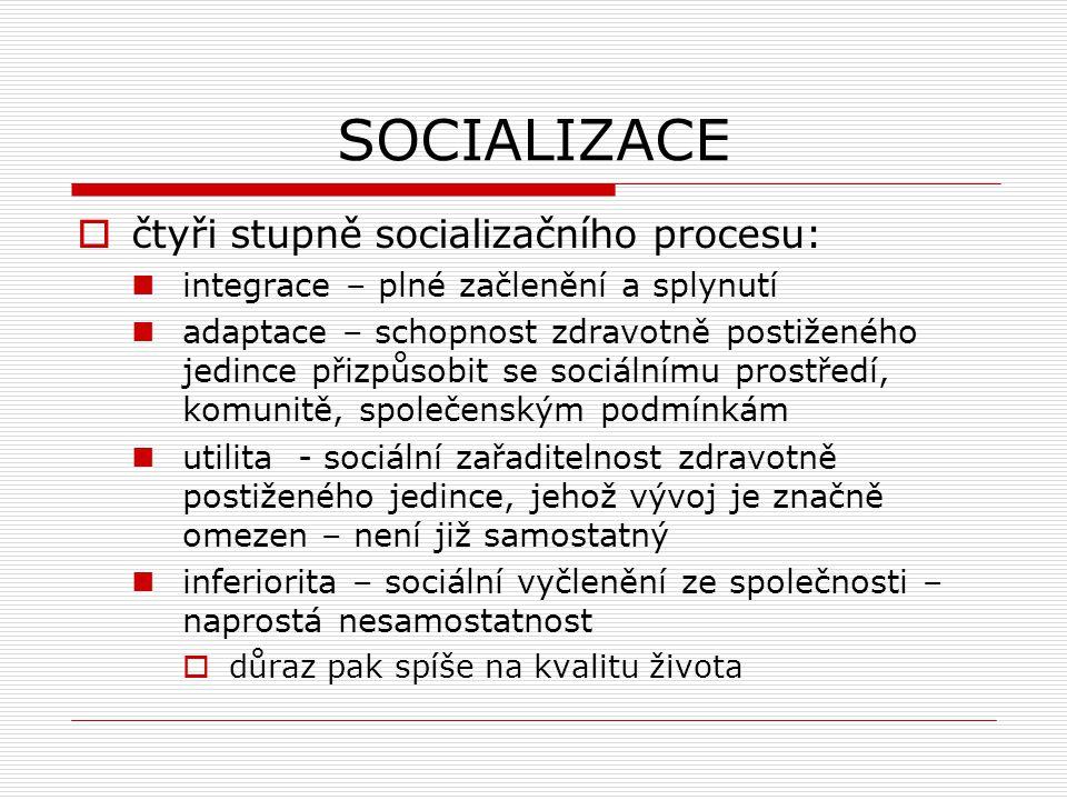 SOCIALIZACE čtyři stupně socializačního procesu: