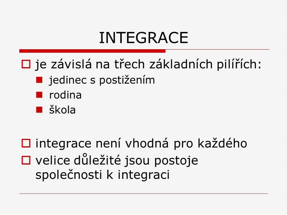 INTEGRACE je závislá na třech základních pilířích: