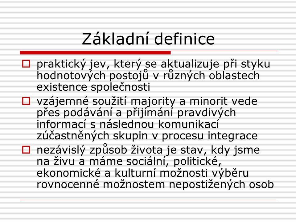 Základní definice praktický jev, který se aktualizuje při styku hodnotových postojů v různých oblastech existence společnosti.