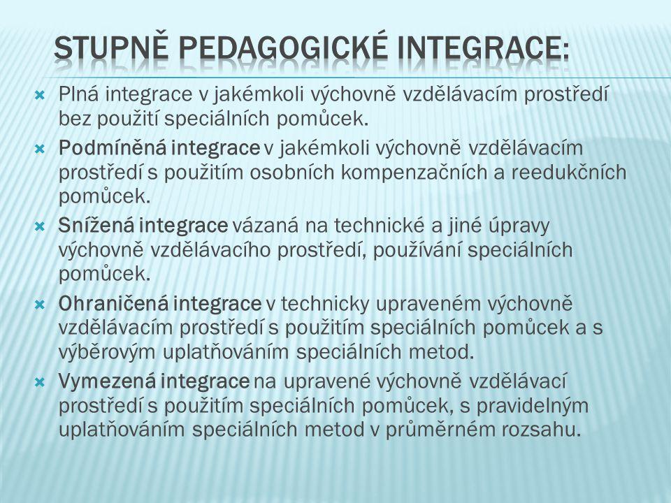 Stupně pedagogické integrace: