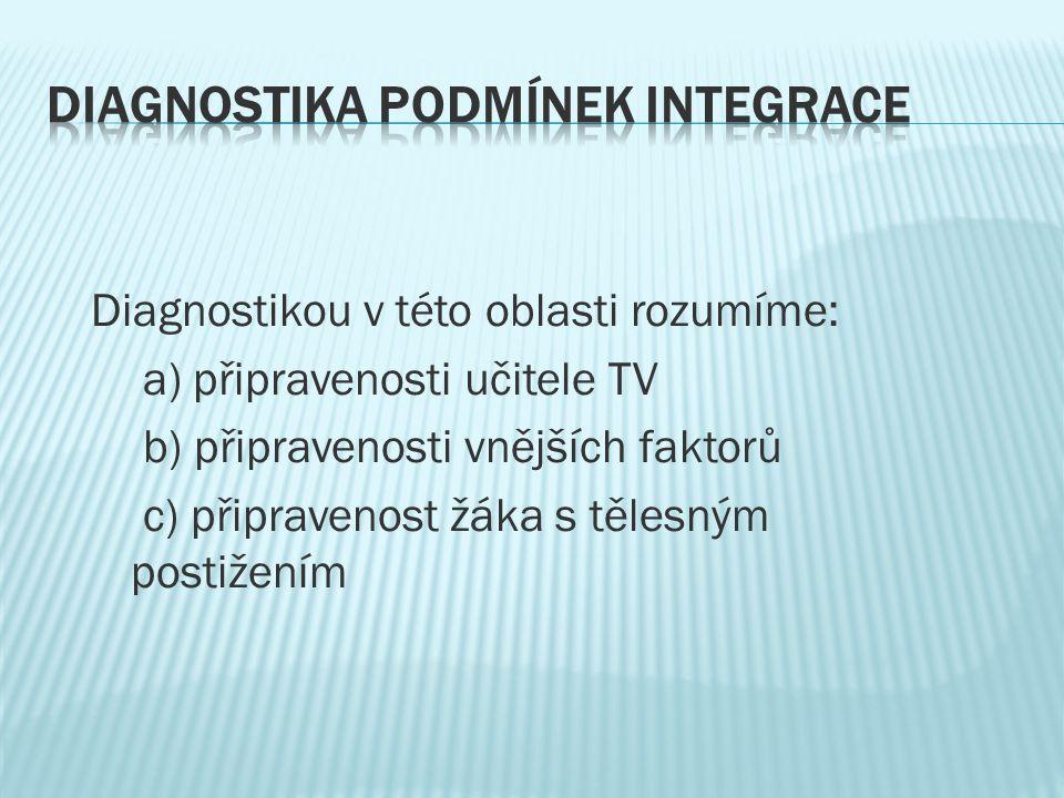 Diagnostika podmínek integrace