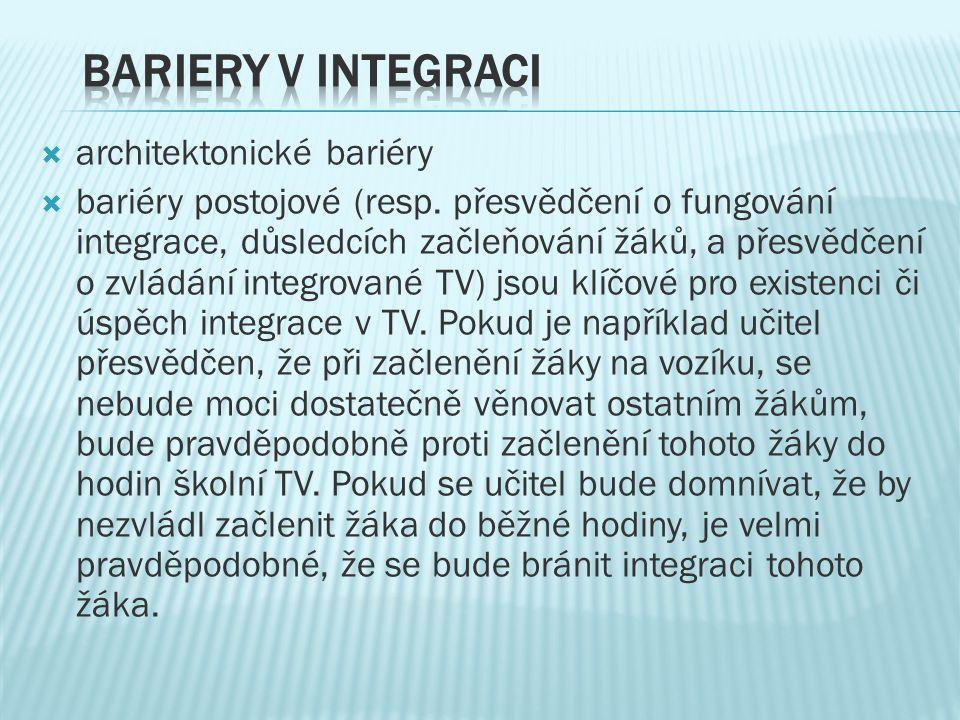 Bariery v INTEGRACI architektonické bariéry