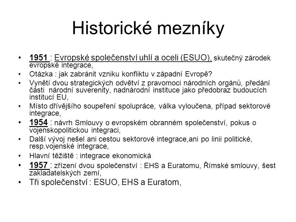 Historické mezníky 1951 : Evropské společenství uhlí a oceli (ESUO), skutečný zárodek evropské integrace,