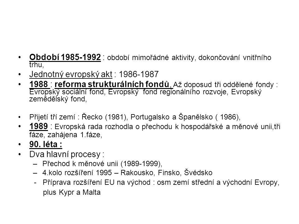 Jednotný evropský akt : 1986-1987