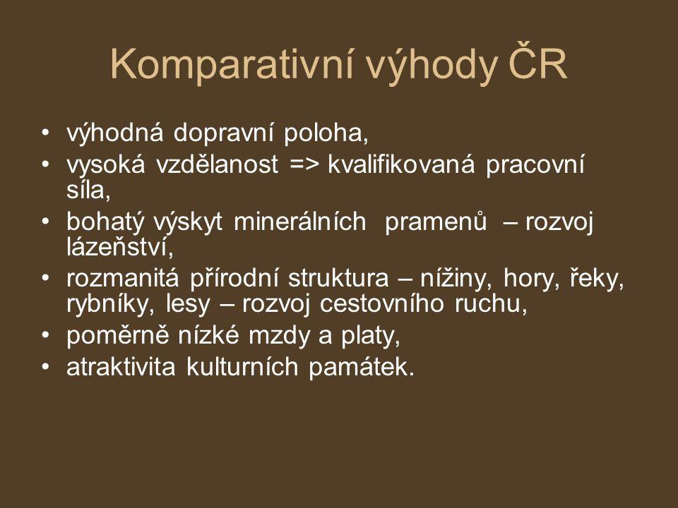 Komparativní výhody ČR