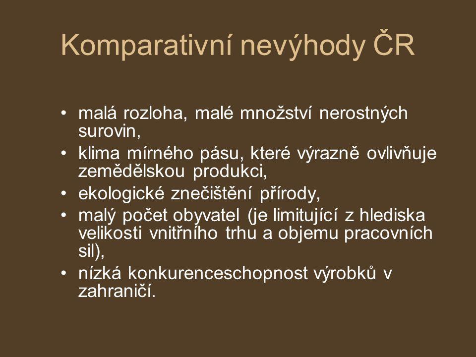 Komparativní nevýhody ČR