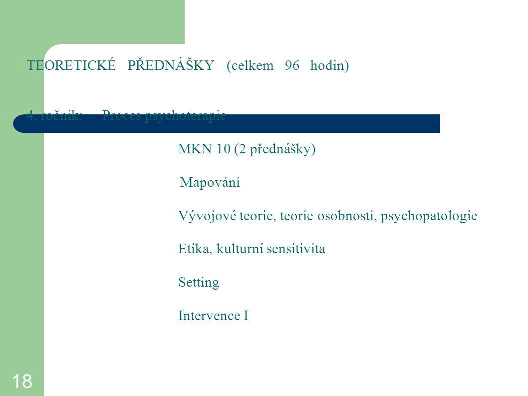 TEORETICKÉ PŘEDNÁŠKY (celkem 96 hodin) 4. ročník: Proces psychoterapie MKN 10 (2 přednášky) Mapování Vývojové teorie, teorie osobnosti, psychopatologie Etika, kulturní sensitivita Setting Intervence I