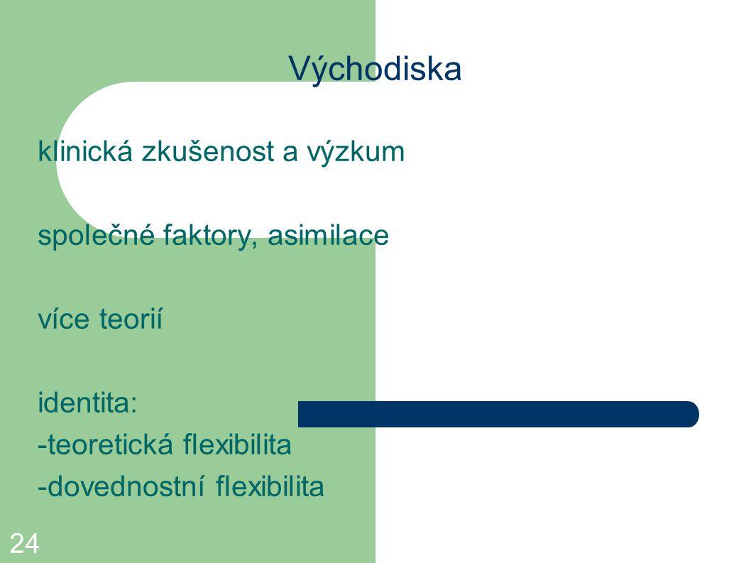 Východiska klinická zkušenost a výzkum společné faktory, asimilace