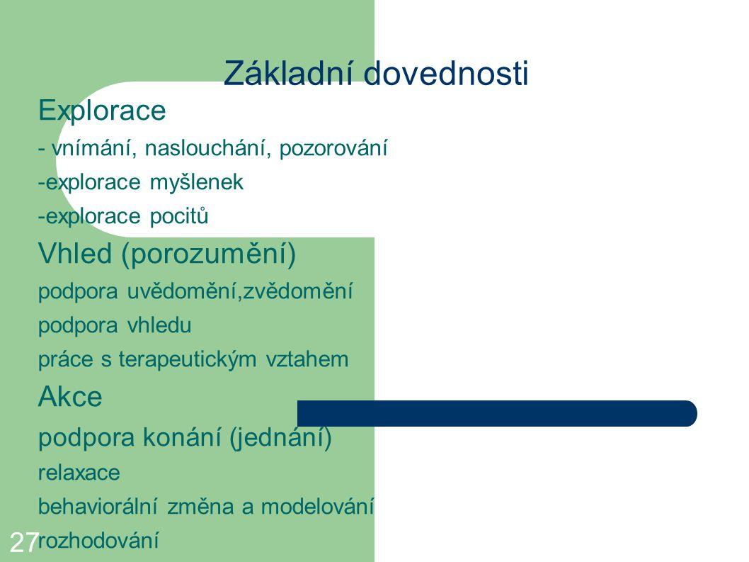Základní dovednosti Explorace Vhled (porozumění) Akce 27