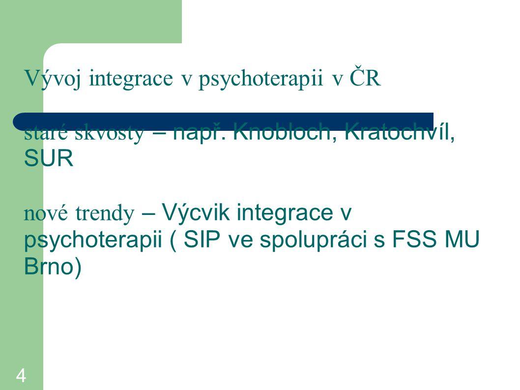 Vývoj integrace v psychoterapii v ČR staré skvosty – např