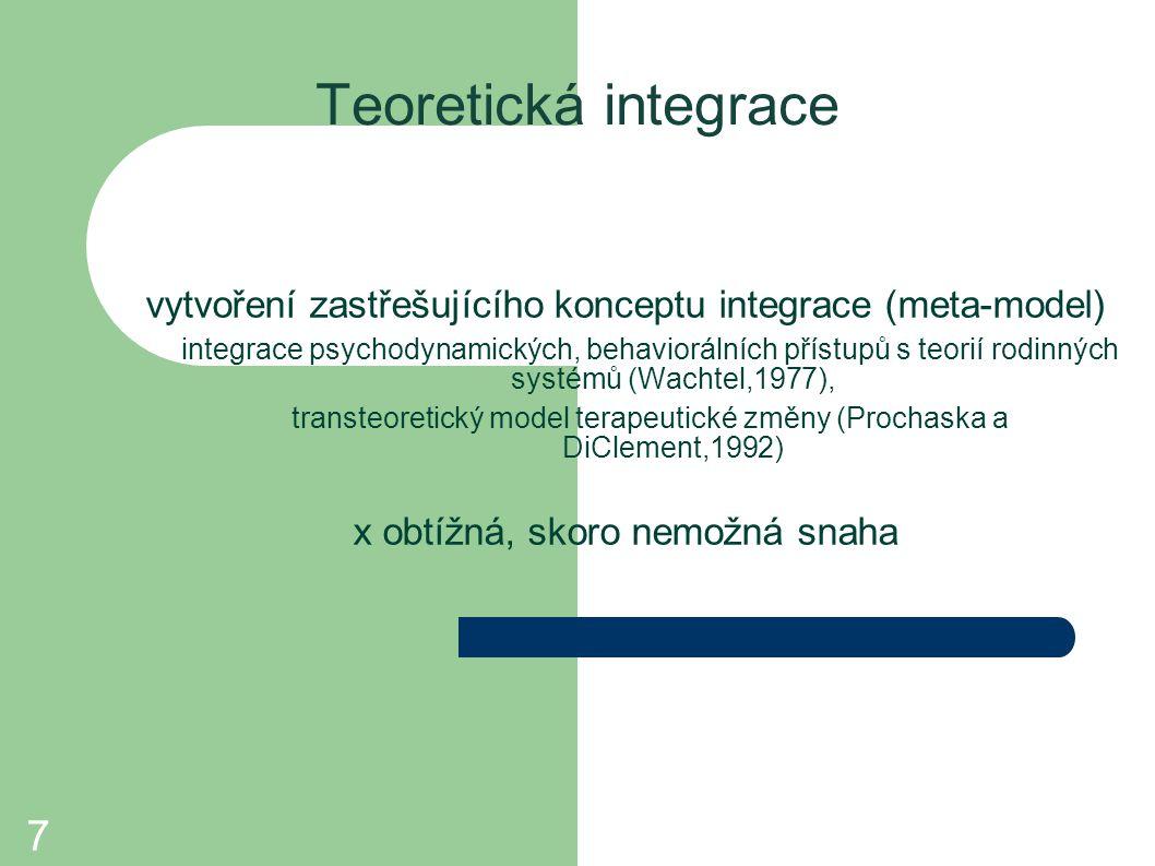 Teoretická integrace vytvoření zastřešujícího konceptu integrace (meta-model)