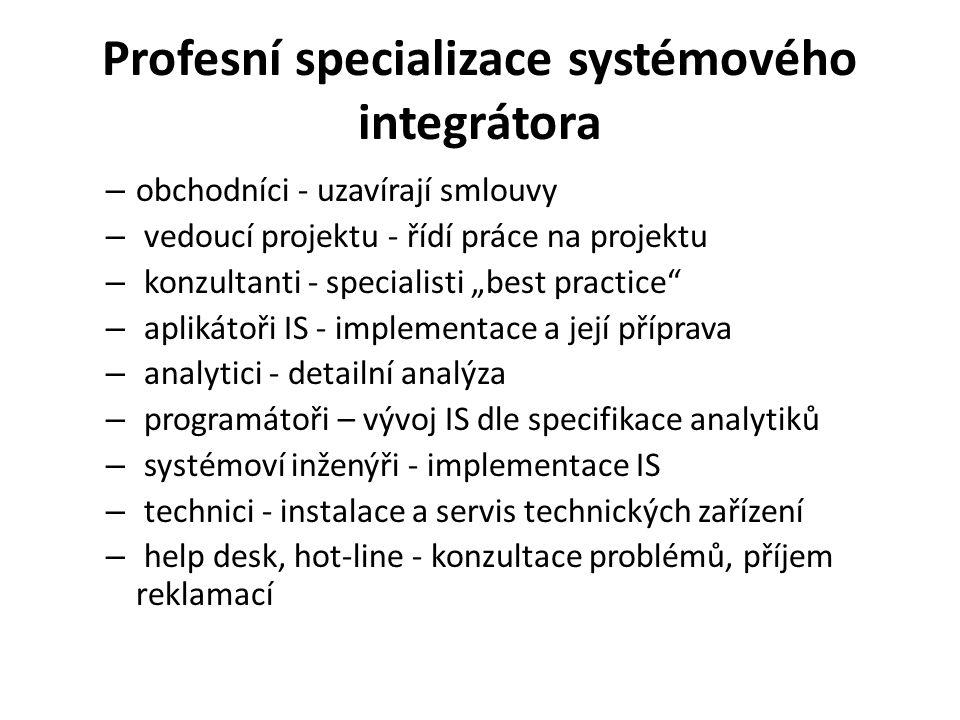 Profesní specializace systémového integrátora